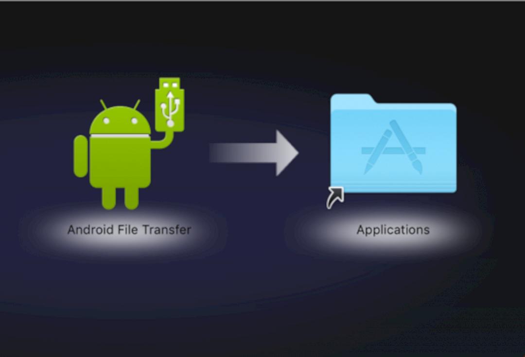 Transfer File Dengan Cepat